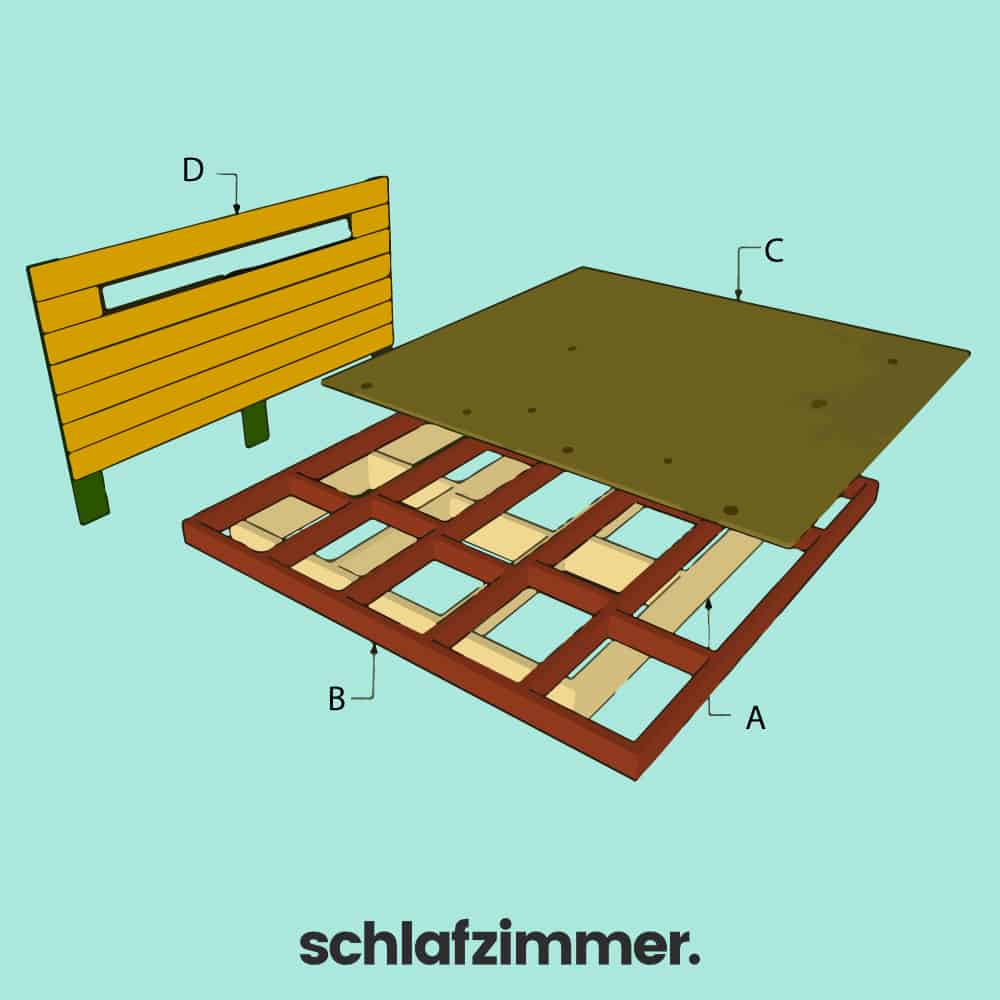 bett selber bauen ultimative anleitung f r dein diy bett. Black Bedroom Furniture Sets. Home Design Ideas