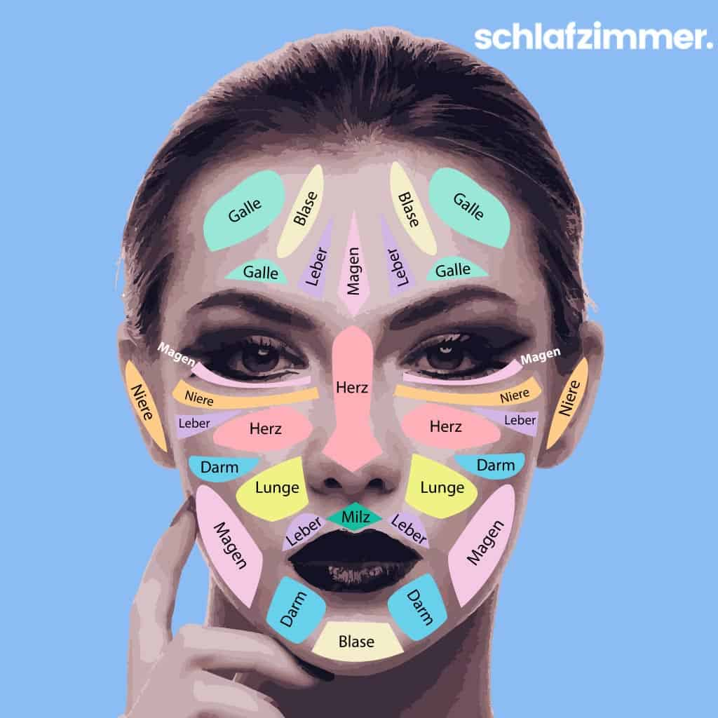 Face-Mapping: Pickel im Gesicht und was sie verursachen!